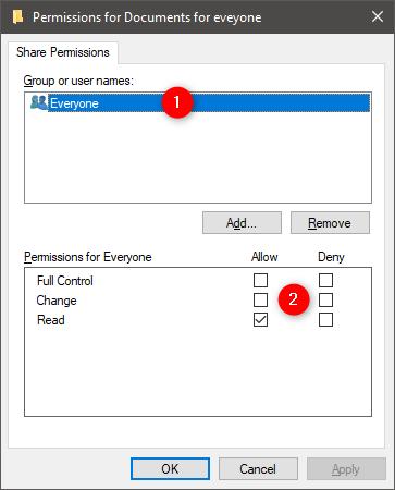 Los usuarios y grupos con los que se comparte la carpeta y sus permisos